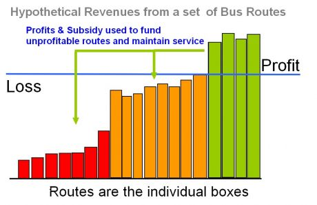 sample_route_profitability_v3.jpg